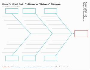 7 Fishbone Root Cause Analysis Template