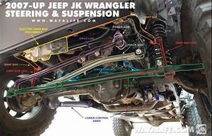 Jeep Suspension Diagram