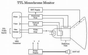 How Does The Flyback Transformer In A Cathode Ray Tube Tv