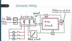 Ring Main Wiring Diagram Residual