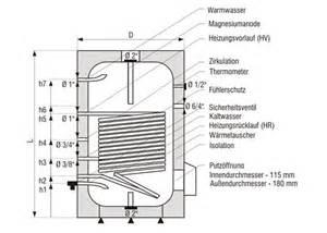 Warmwasserspeicher An Heizung Anschließen : 200 liter warmwasserspeicher mit 1 w rmetauscher heizung solar24 ~ Buech-reservation.com Haus und Dekorationen