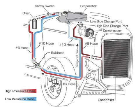 automotive ac air conditioning system diagram car stuff