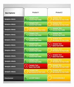 example of product comparison chart template flow free With side by side comparison template excel
