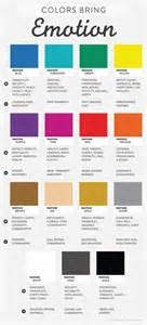 Froide Les Bienfaits by Pinterest Le Catalogue D Id 233 Es