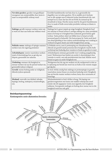 Ace it! Study Guides Besigheidstudies 9781920356644