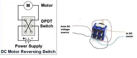 Dc Motor Switch Wiring Diagram by Cconventional Dc Using The Tiu S Ac Output