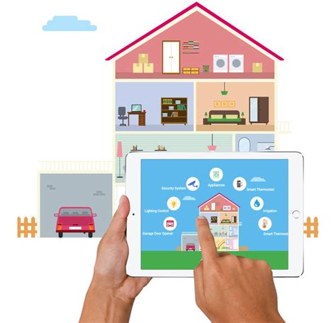 iot app development company indianapolis usa of things solution services
