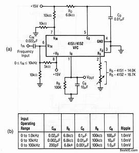 Basic Frequency To Voltage Converter