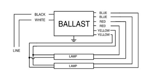 Magnetek Ballast Wiring Diagram by Advance R 2p32 Tp Magnetic Fluorescent Ballast