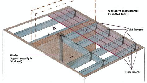 construction details of upper floors upper floors
