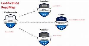 Top 5 Courses To Pass Azure Cloud Architecture