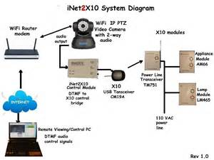 X10 Lamp Module Schematic by Inet2x10