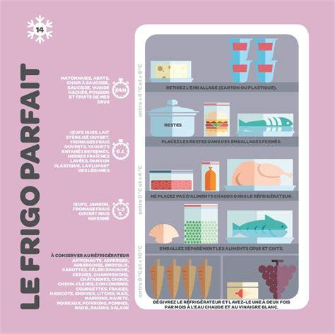 pour organiser votre frigo faites attention aux