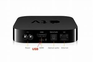 How To Restore Or Update Your Apple Tv Software Over Usb