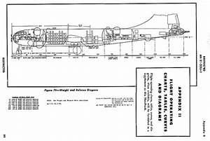 B29 Superfortress Performance  What To Expect - Page 2 - Bombers  U0026 Attackers