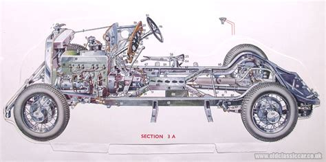 Cutaway Drawings By Shell-mex From