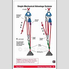Mechanical Advantage For Pulley Systems  Rescue And Medical  Pinterest  Rigs, Tech And Pulley