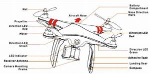 3d Printed Quadcopter Drone