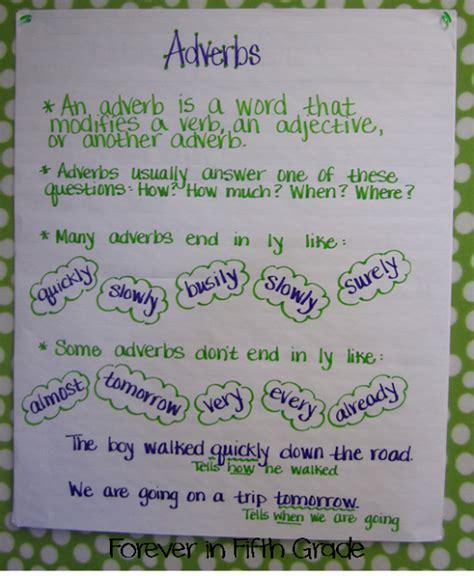 Grammar Rock In Writer's Workshop!  Idiomas, Gramática Y