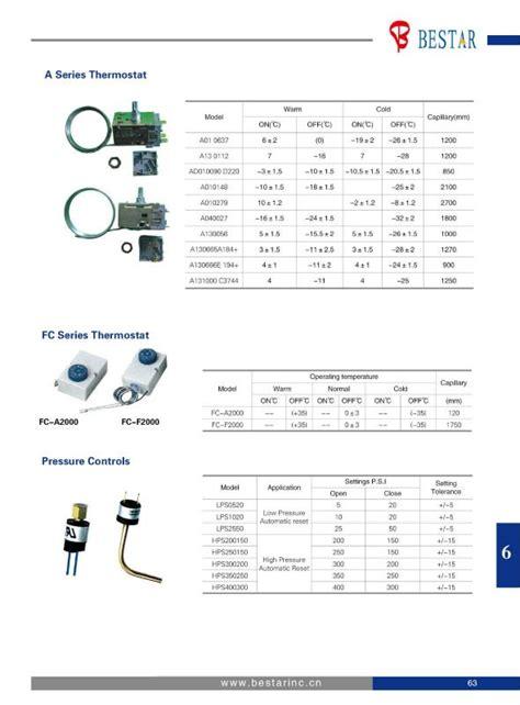 ranco thermostats k50 k54 k59 k60 series china refrigerator parts