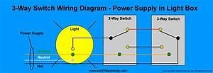 Grounding A 3-way Switch - Electrical