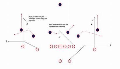 Hank Curl Flat Quarterback Teaching Read Concept