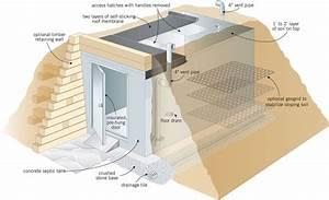Root Cellar Plans - Diy