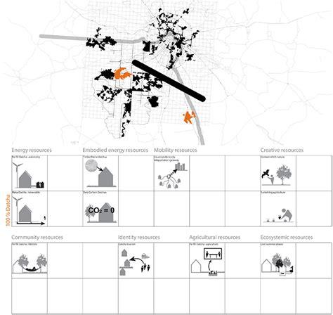 charte de développement durable île de nantes 44 grand moscou agence franck boutté consultants
