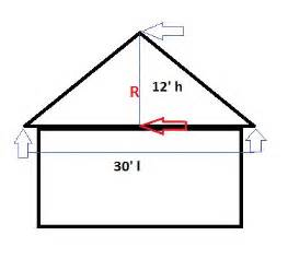 Estimating A Roof by How To Measure And Estimate A Roof Like A Pro Diy Guide