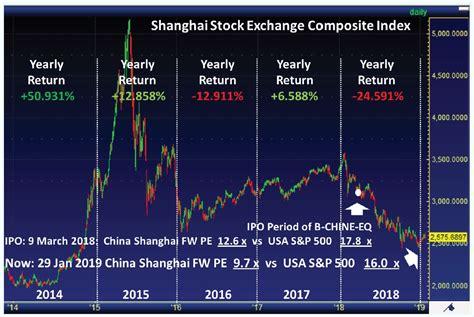 Product Update : กองทุนเปิดบัวหลวงหุ้นจีน (B-CHINE-EQ ...