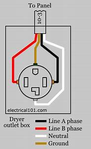 Outlet wiring electrical 101 for Electric dryer receptacle wiring diagram