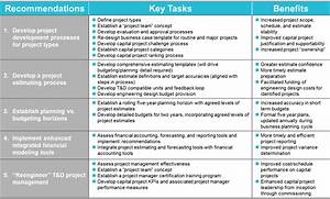Project project prioritization template with images for Project prioritization criteria template