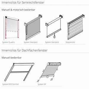 Innenrollos Für Fenster : kerschberger fenster t ren regensburg ~ Markanthonyermac.com Haus und Dekorationen