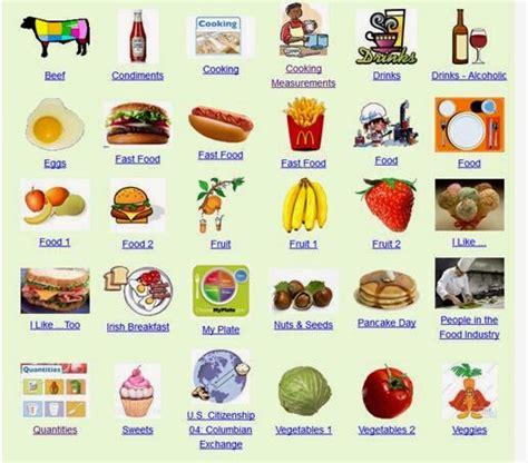 English At Intxaurrondo Hegoa School Food And Cooking Vocabulary