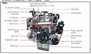 Free Download  Ssangyong Rodius A130 Service Manual  Engine D27dt Eu4
