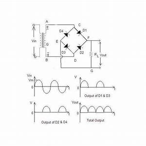 Ac Rectifier Efficiency