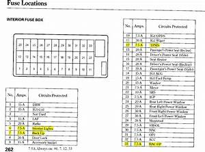 Acura Tl Fuse Box Diagram  Acura  Wiring Examples And