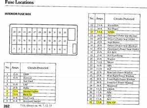Acura Tl 2004 To 2014 Fuse Box Diagram Acurazine 26270 Archivolepe Es