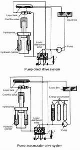 Hydraulic Press Machine  The Essential Guide