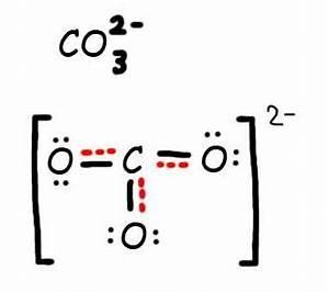 Resonance - Chemistry LibreTexts