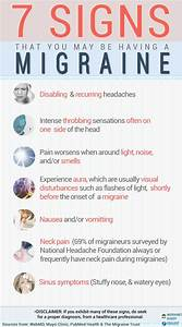 Migraine Stats You Need To Know