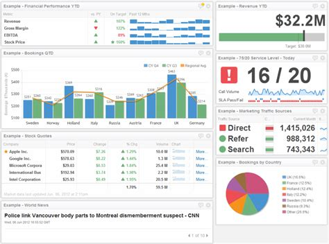 essential business reporting tools  dashboards