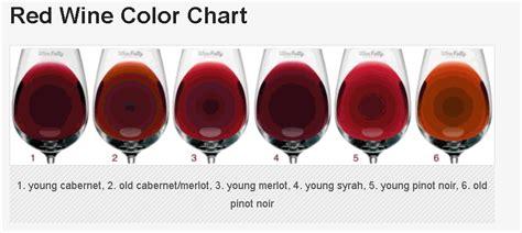 wine color totin coblan pizza friends pinot noir bogle