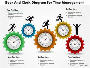 Gear And Clock Diagram For Time Management Powerpoint