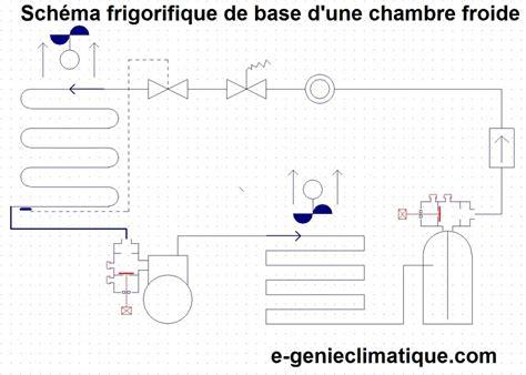 schema electrique chambre schéma frigorifique d une chambre froide courroie de