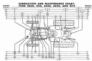 Ford 3000 Hydraulic System Diagram