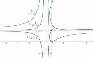 Asymptote Berechnen Gebrochen Rationale Funktion : aufgabe 4 analysis ii teil 1 mathematik abitur bayern 2011 ~ Themetempest.com Abrechnung