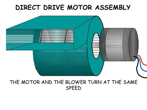 direct drive plenum topic 2 air flow design note