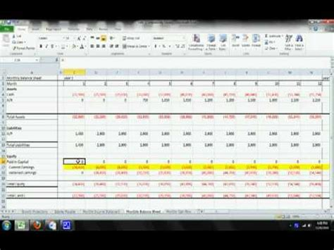 cash flow projections coffee shop start up cupad cup