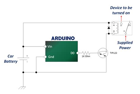 Arduino Drive Automotive Relay From Esp
